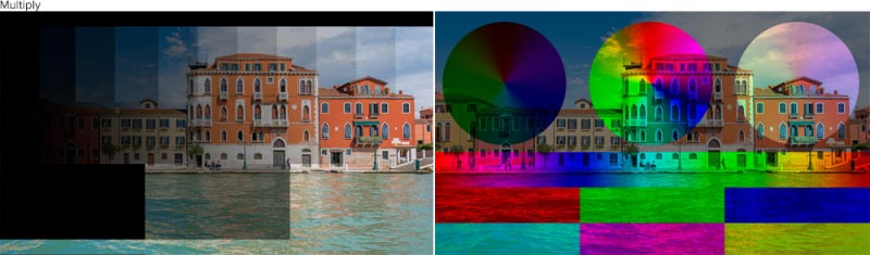 Blending Modes Explained – The Complete Guide to Photoshop Blend Modes