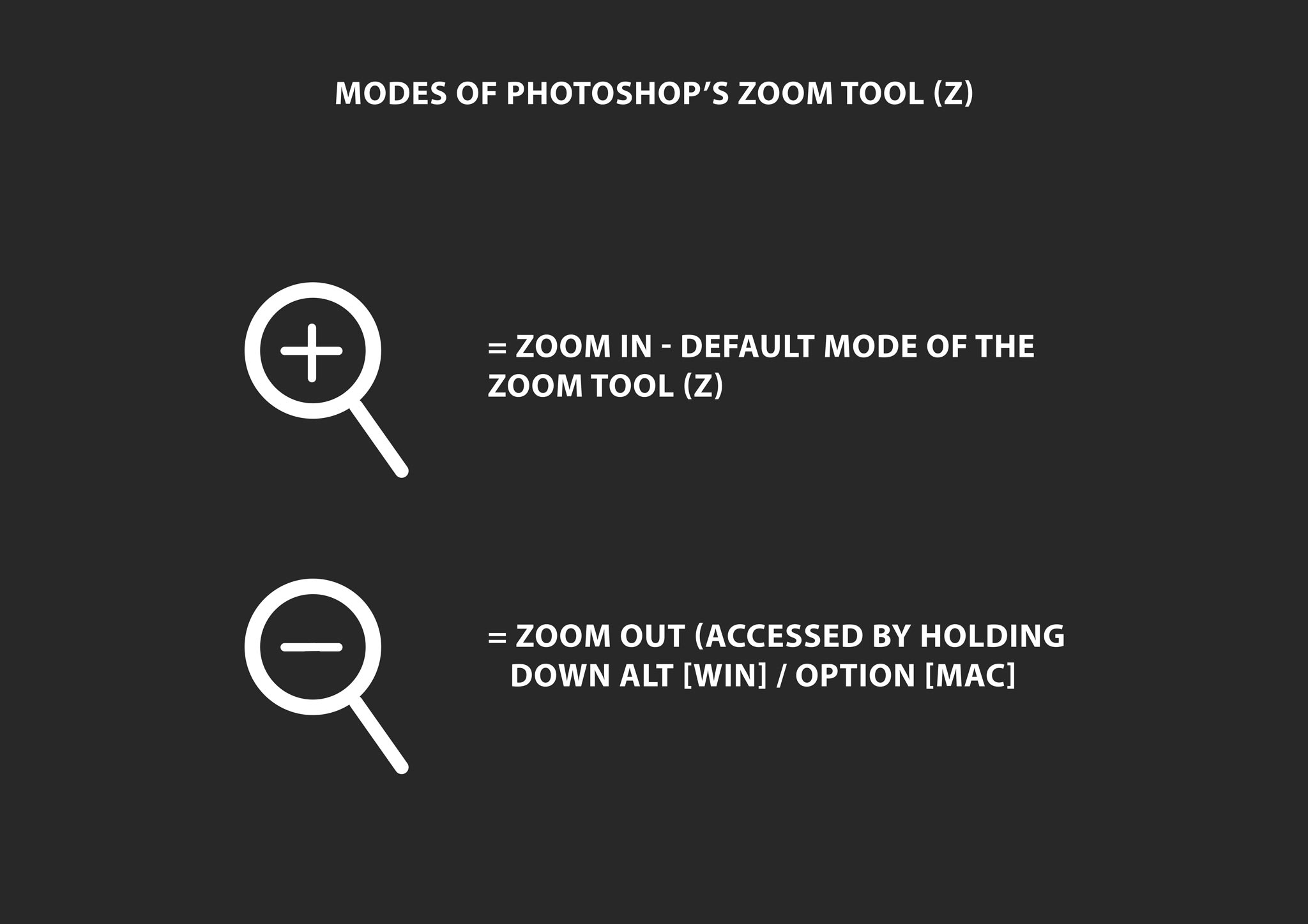 zoom tool explain photoshop